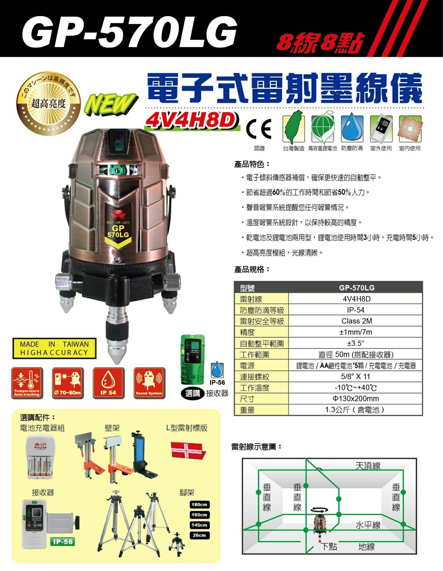 GP-570LG(綠光)